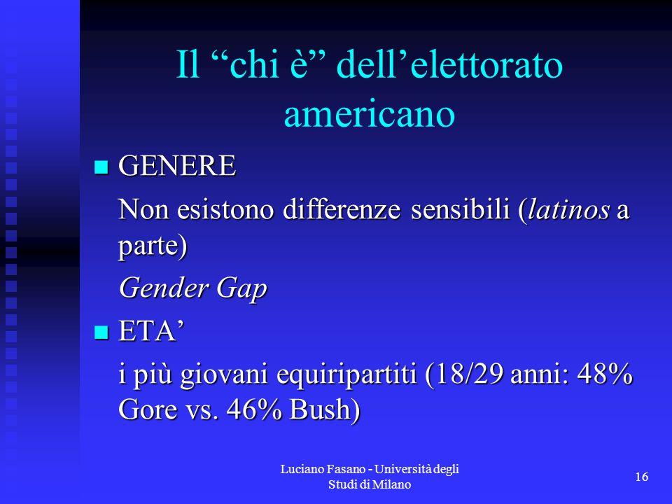 Luciano Fasano - Università degli Studi di Milano 16 Il chi è dell'elettorato americano GENERE GENERE Non esistono differenze sensibili (latinos a parte) Gender Gap ETA' ETA' i più giovani equiripartiti (18/29 anni: 48% Gore vs.