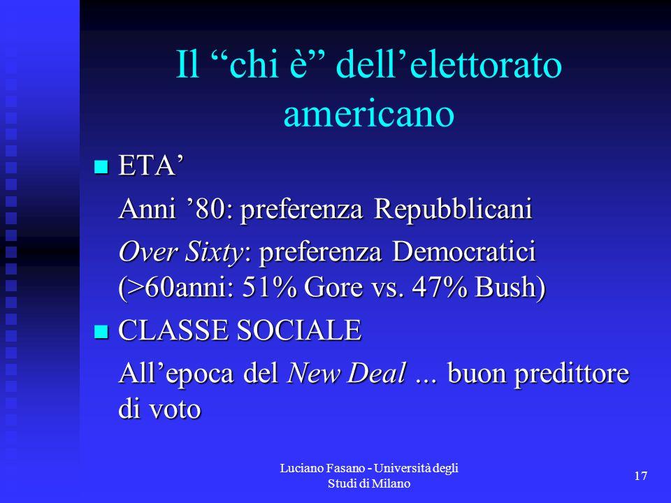Luciano Fasano - Università degli Studi di Milano 17 Il chi è dell'elettorato americano ETA' ETA' Anni '80: preferenza Repubblicani Over Sixty: preferenza Democratici (>60anni: 51% Gore vs.