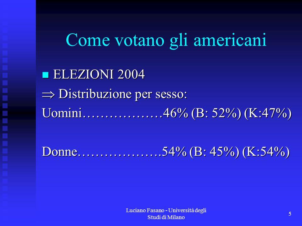 Luciano Fasano - Università degli Studi di Milano 5 Come votano gli americani ELEZIONI 2004 ELEZIONI 2004  Distribuzione per sesso: Uomini………………46% (B: 52%) (K:47%) Donne……………….54% (B: 45%) (K:54%)