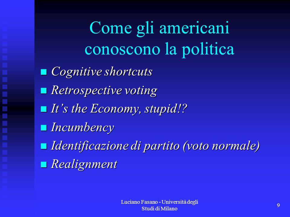 Luciano Fasano - Università degli Studi di Milano 20 Il chi è dell'elettorato americano Partecipazione politica 1952 1952Bianchi…………………………………67%Neri…………………………………….38% 1972 1972Bianchi…………………………………77%Neri…………………………………….65%