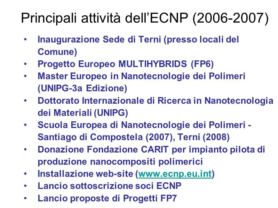 Principali attività dell'ECNP (2006-2007) Inaugurazione Sede di Terni (presso locali del Comune) Progetto Europeo MULTIHYBRIDS (FP6) Master Europeo in