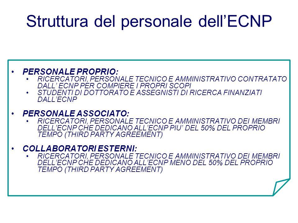 Struttura del personale dell'ECNP PERSONALE PROPRIO: RICERCATORI, PERSONALE TECNICO E AMMINISTRATIVO CONTRATATO DALL' ECNP PER COMPIERE I PROPRI SCOPI