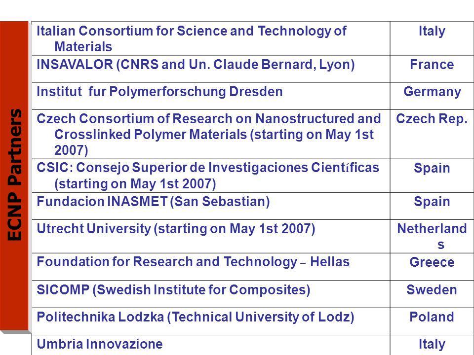 Italian Consortium for Science and Technology of Materials Italy INSAVALOR (CNRS and Un.