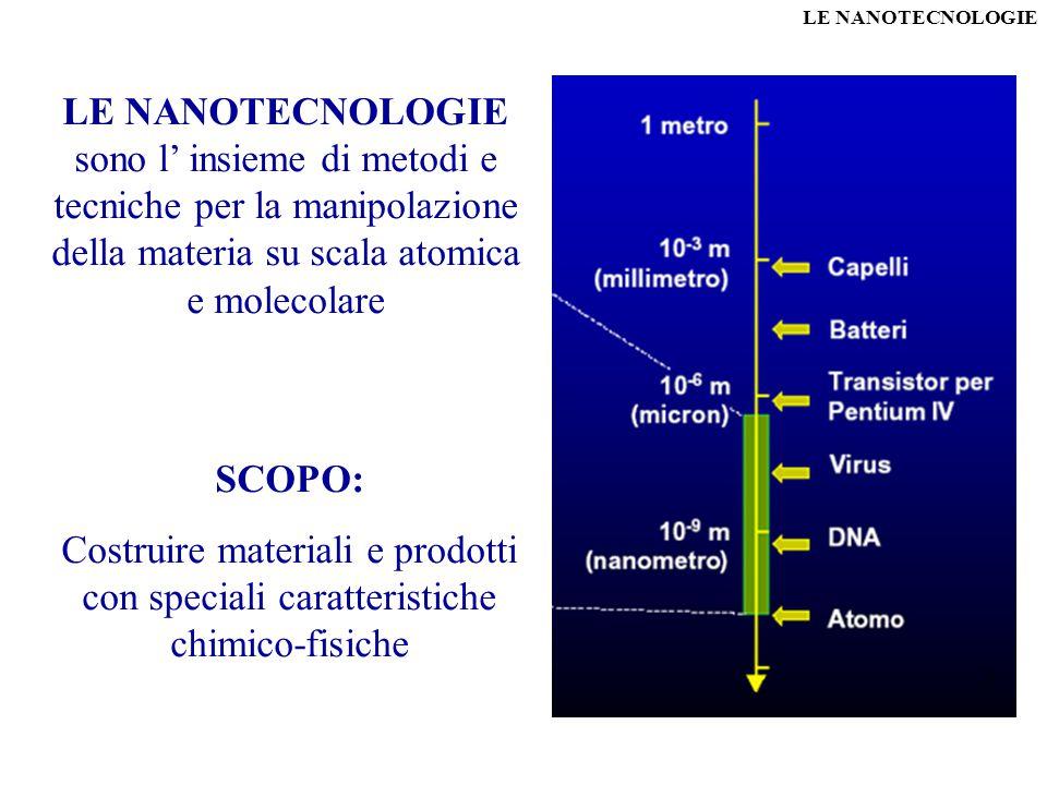LE NANOTECNOLOGIE LE NANOTECNOLOGIE sono l' insieme di metodi e tecniche per la manipolazione della materia su scala atomica e molecolare SCOPO: Costr