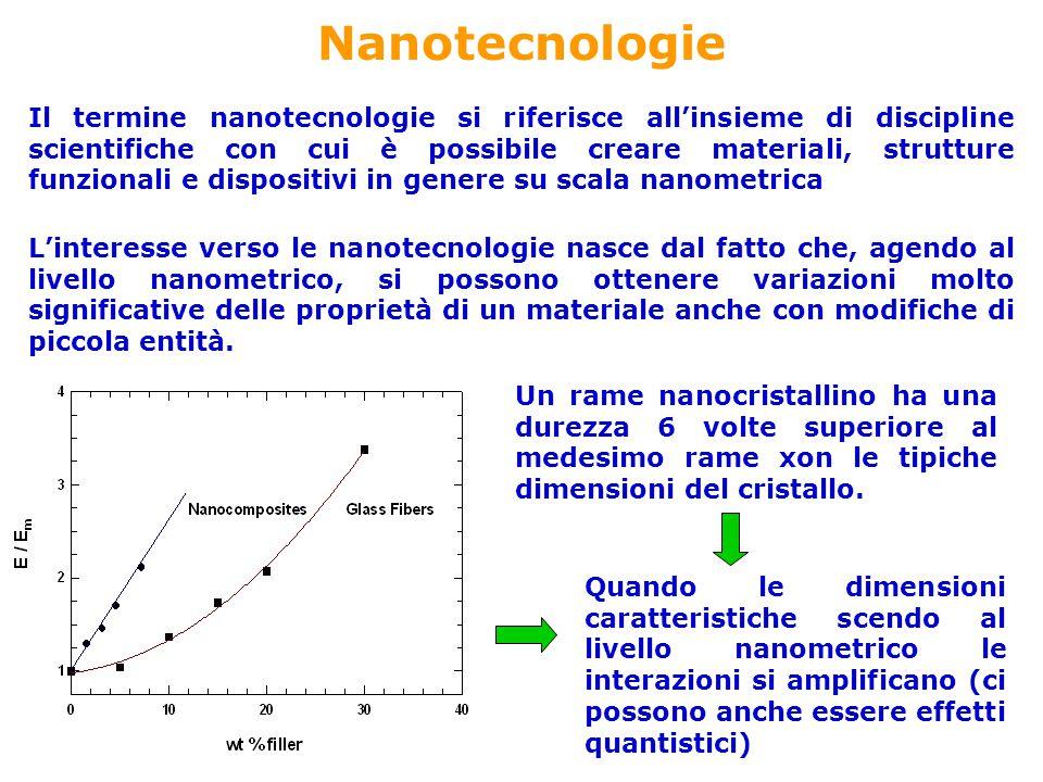 Nanotecnologie L'interesse verso le nanotecnologie nasce dal fatto che, agendo al livello nanometrico, si possono ottenere variazioni molto significat