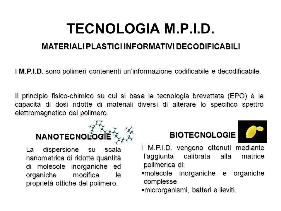 TECNOLOGIA M.P.I.D. I M.P.I.D. sono polimeri contenenti un'informazione codificabile e decodificabile. Il principio fisico-chimico su cui si basa la t