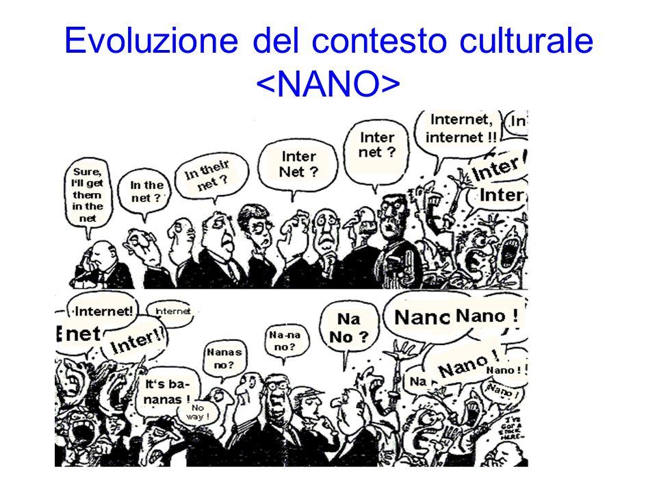 Evoluzione del contesto culturale