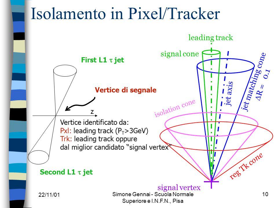 22/11/01 Simone Gennai - Scuola Normale Superiore e I.N.F.N., Pisa 10 Isolamento in Pixel/Tracker signal vertex leading track jet axis jet matching cone  R = 0.1 signal cone reg Tk cone First L1  jet Second L1  jet Vertice identificato da: Pxl: leading track (P T >3GeV) Trk: leading track oppure dal miglior candidato signal vertex Vertice di segnale isolation cone z