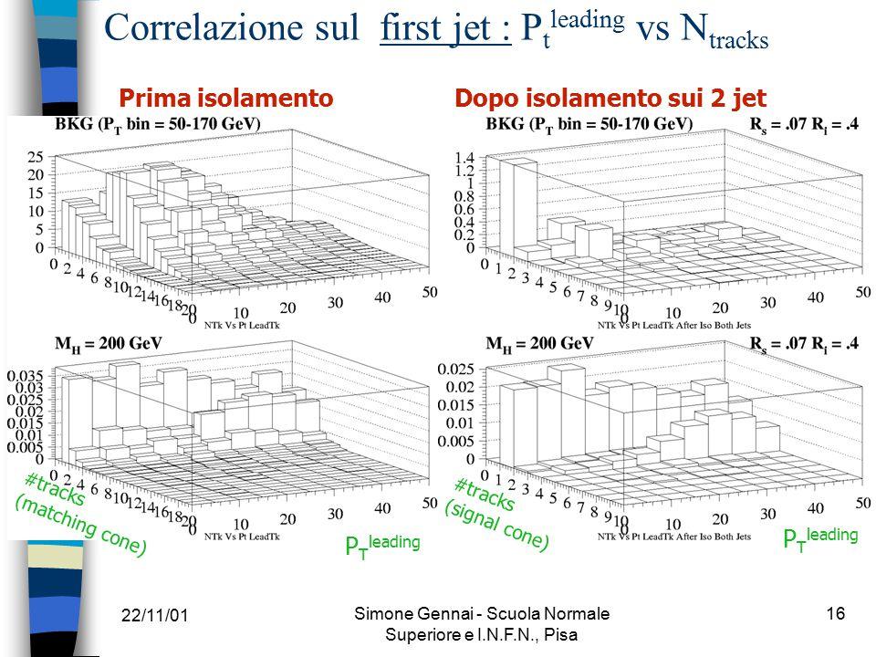 22/11/01 Simone Gennai - Scuola Normale Superiore e I.N.F.N., Pisa 16 Correlazione sul first jet : P t leading vs N tracks #tracks (matching cone) P T leading Prima isolamentoDopo isolamento sui 2 jet #tracks (signal cone) P T leading