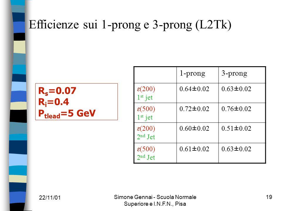 22/11/01 Simone Gennai - Scuola Normale Superiore e I.N.F.N., Pisa 19 Efficienze sui 1-prong e 3-prong (L2Tk) 1-prong3-prong  (200) 1 st jet 0.64±0.020.63±0.02  (500) 1 st jet 0.72±0.020.76±0.02  (200) 2 nd Jet 0.60±0.020.51±0.02  (500) 2 nd Jet 0.61±0.020.63±0.02 R s =0.07 R i =0.4 P tlead =5 GeV