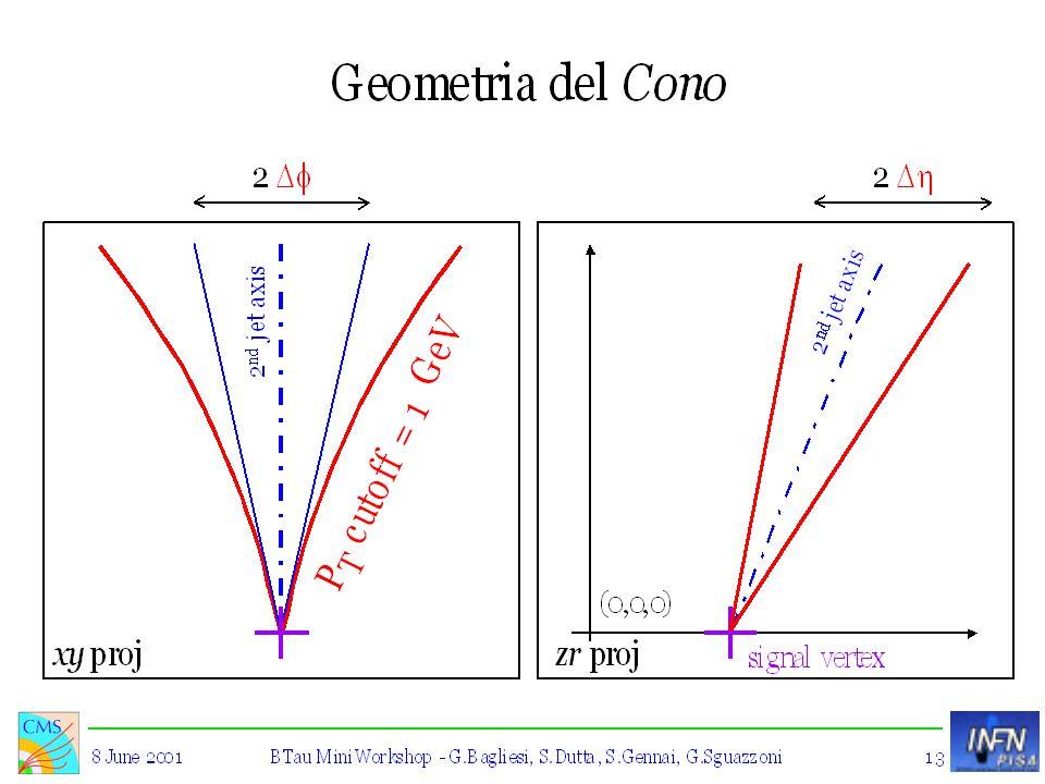 22/11/01 Simone Gennai - Scuola Normale Superiore e I.N.F.N., Pisa 8