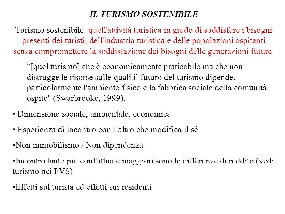 IL TURISMO SOSTENIBILE Turismo sostenibile: quell'attività turistica in grado di soddisfare i bisogni presenti dei turisti, dell'industria turistica e