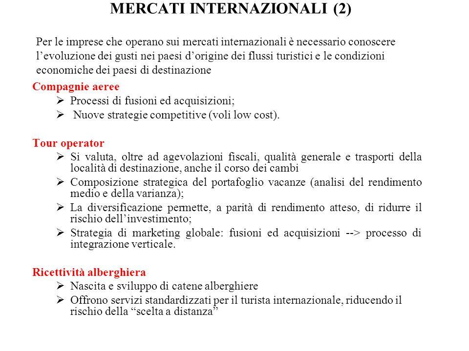 MERCATI INTERNAZIONALI (2) Compagnie aeree  Processi di fusioni ed acquisizioni;  Nuove strategie competitive (voli low cost). Tour operator  Si va
