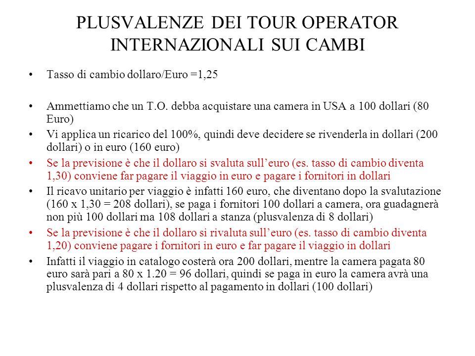 PLUSVALENZE DEI TOUR OPERATOR INTERNAZIONALI SUI CAMBI Tasso di cambio dollaro/Euro =1,25 Ammettiamo che un T.O. debba acquistare una camera in USA a