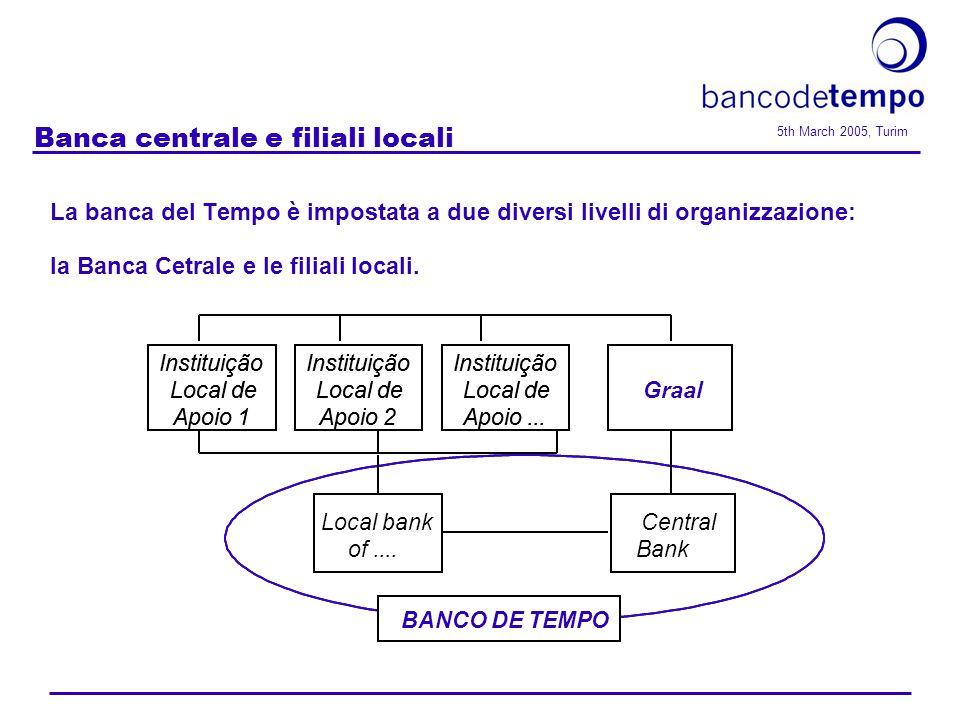 5th March 2005, Turim Central Banca centrale e filiali locali La banca del Tempo è impostata a due diversi livelli di organizzazione: la Banca Cetrale e le filiali locali.