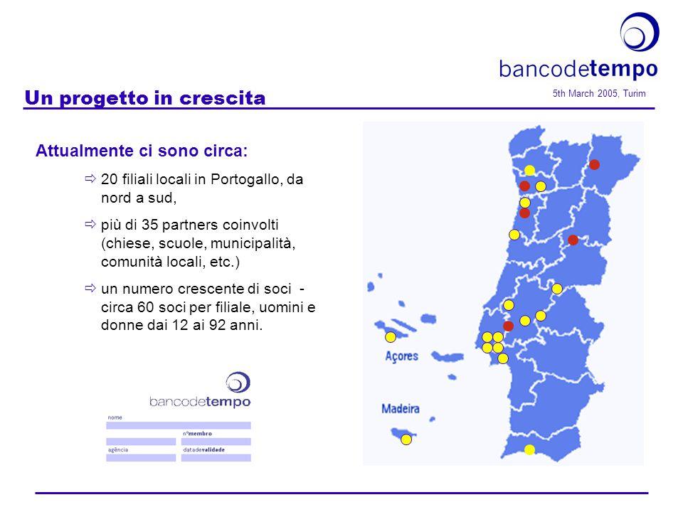 5th March 2005, Turim Un progetto in crescita Attualmente ci sono circa:  20 filiali locali in Portogallo, da nord a sud,  più di 35 partners coinvolti (chiese, scuole, municipalità, comunità locali, etc.)  un numero crescente di soci - circa 60 soci per filiale, uomini e donne dai 12 ai 92 anni.