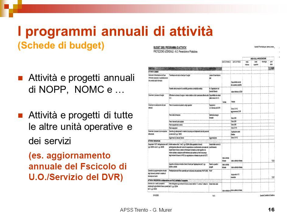 APSS Trento - G. Murer16 I programmi annuali di attività (Schede di budget) Attività e progetti annuali di NOPP, NOMC e … Attività e progetti di tutte