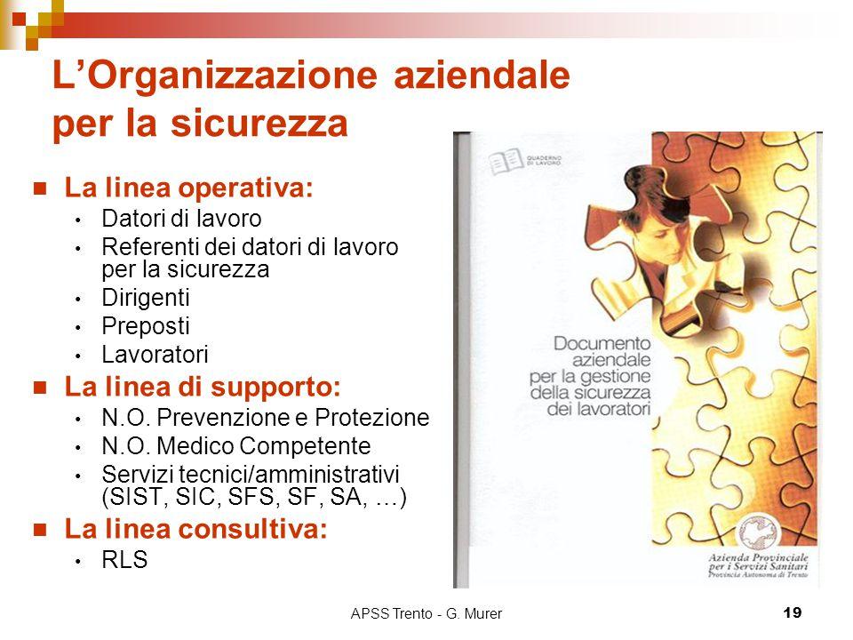 APSS Trento - G. Murer19 L'Organizzazione aziendale per la sicurezza La linea operativa: Datori di lavoro Referenti dei datori di lavoro per la sicure