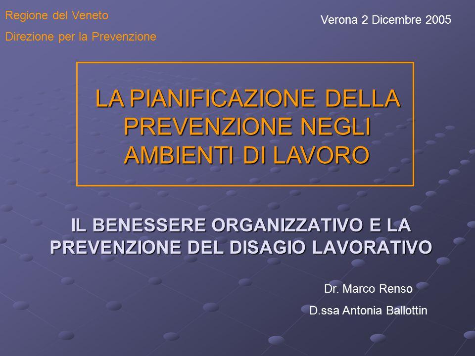 IL BENESSERE ORGANIZZATIVO E LA PREVENZIONE DEL DISAGIO LAVORATIVO LA PIANIFICAZIONE DELLA PREVENZIONE NEGLI AMBIENTI DI LAVORO Verona 2 Dicembre 2005