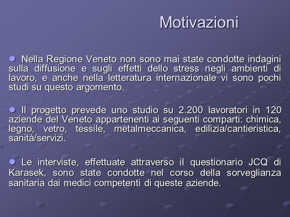 Nella Regione Veneto non sono mai state condotte indagini sulla diffusione e sugli effetti dello stress negli ambienti di lavoro, e anche nella letter