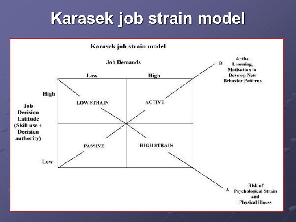 Job Content Questionnaire High strain: è la situazione psicologica più avversa, caratterizzata da fatica, ansia, depressione, esaurimento, malattie psicologiche.