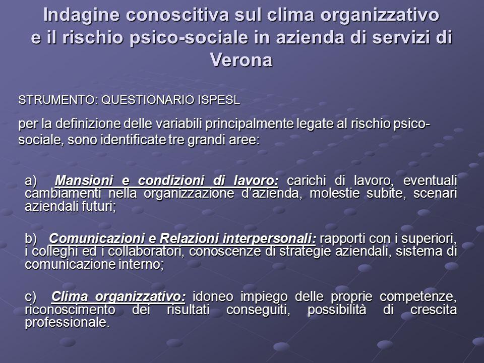 Indagine conoscitiva sul clima organizzativo e il rischio psico-sociale in azienda di servizi di Verona STRUMENTO: QUESTIONARIO ISPESL per la definizi
