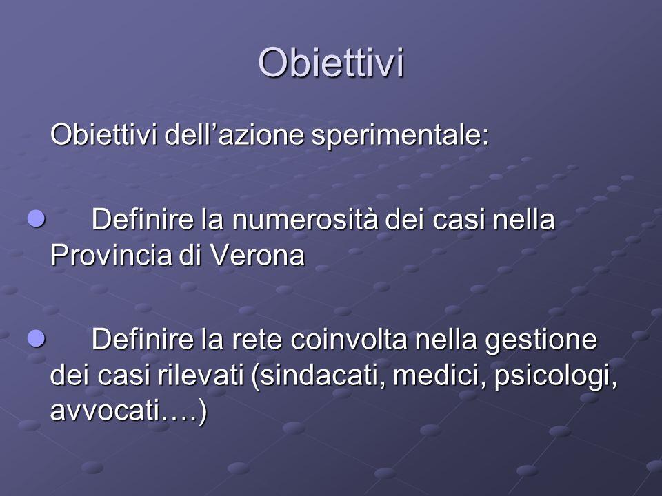 Obiettivi Obiettivi dell'azione sperimentale: Definire la numerosità dei casi nella Provincia di Verona Definire la numerosità dei casi nella Provinci