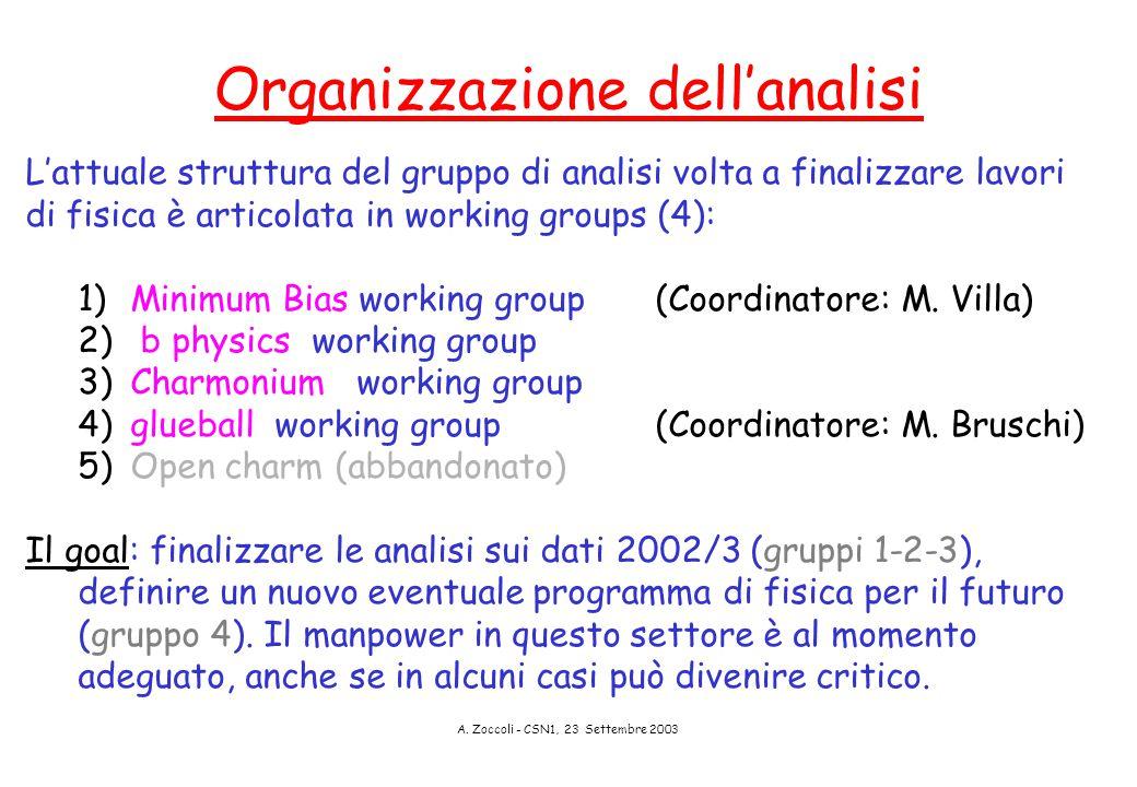 A. Zoccoli - CSN1, 23 Settembre 2003 Organizzazione dell'analisi L'attuale struttura del gruppo di analisi volta a finalizzare lavori di fisica è arti