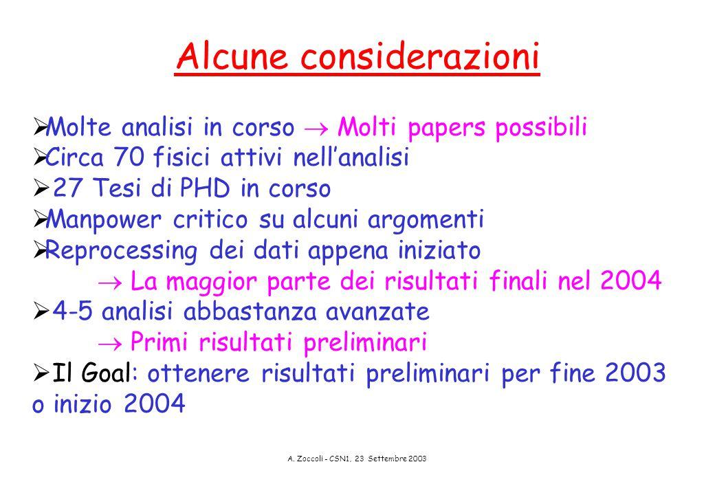 A. Zoccoli - CSN1, 23 Settembre 2003  Molte analisi in corso  Molti papers possibili  Circa 70 fisici attivi nell'analisi  27 Tesi di PHD in corso
