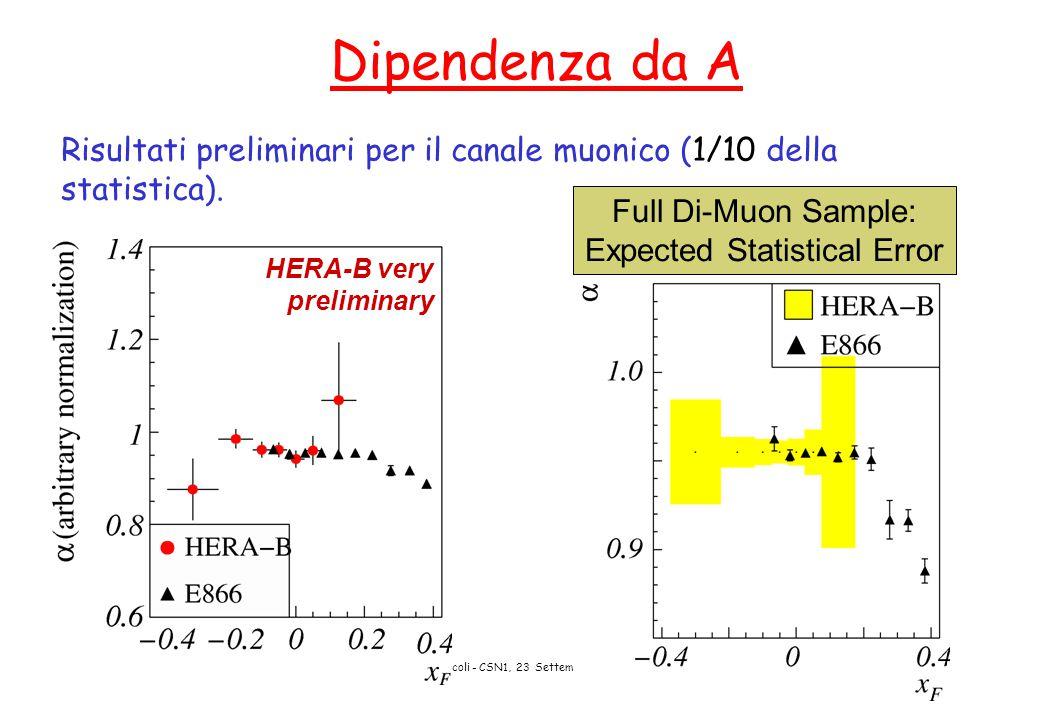 A. Zoccoli - CSN1, 23 Settembre 2003 Dipendenza da A Risultati preliminari per il canale muonico (1/10 della statistica). HERA-B very preliminary Full