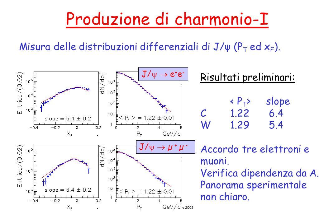 A. Zoccoli - CSN1, 23 Settembre 2003 Produzione di charmonio-I Misura delle distribuzioni differenziali di J/ψ (P T ed x F ). J/   µ + µ - J/   e