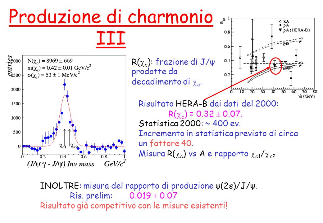 A. Zoccoli - CSN1, 23 Settembre 2003 Produzione di charmonio III R(  c ): frazione di J/ψ prodotte da decadimento di  c. Risultato HERA-B dai dati d