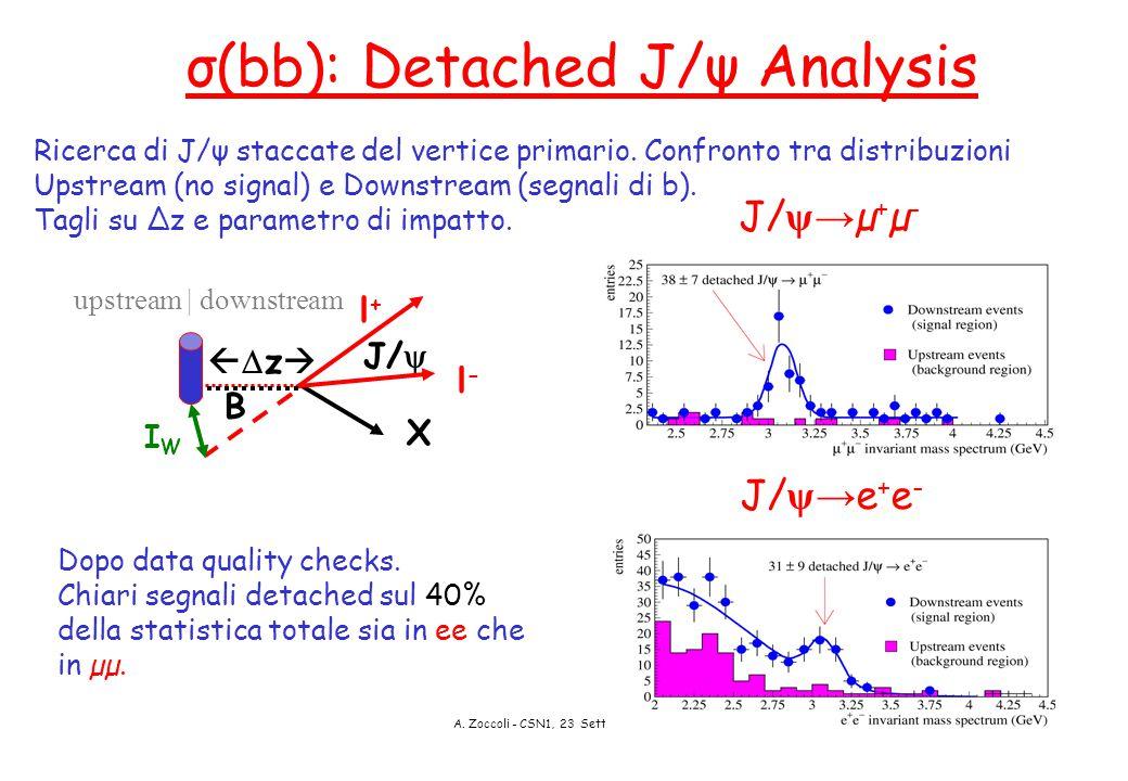 A. Zoccoli - CSN1, 23 Settembre 2003 σ(bb): Detached J/ψ Analysis Ricerca di J/ψ staccate del vertice primario. Confronto tra distribuzioni Upstream (