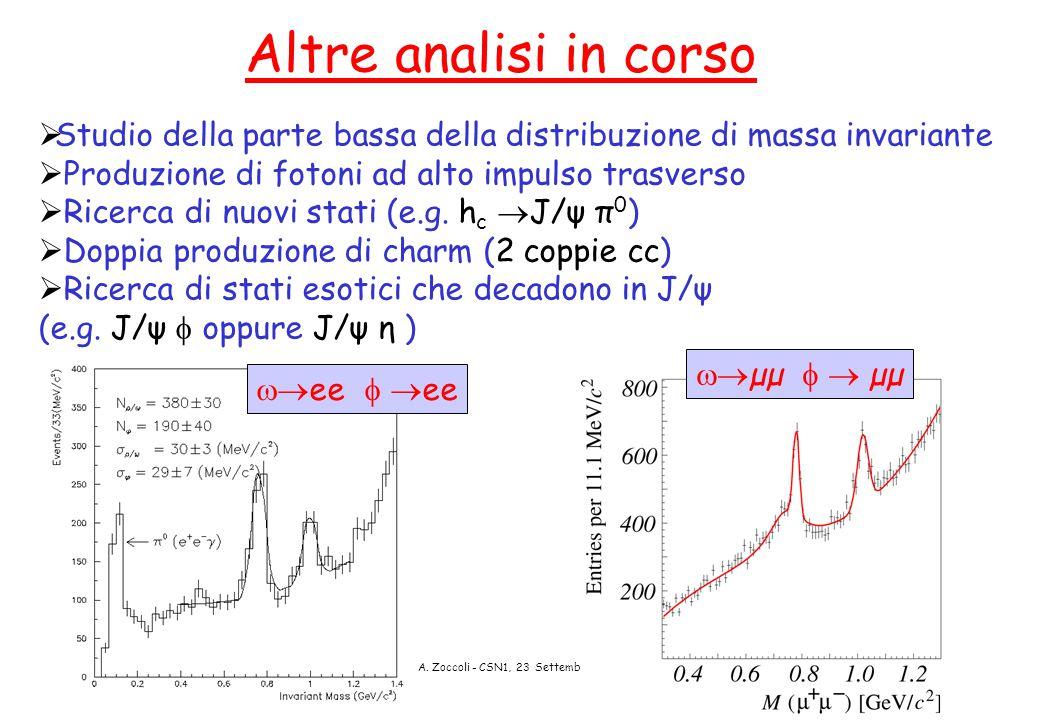 A. Zoccoli - CSN1, 23 Settembre 2003 Altre analisi in corso  Studio della parte bassa della distribuzione di massa invariante  Produzione di fotoni