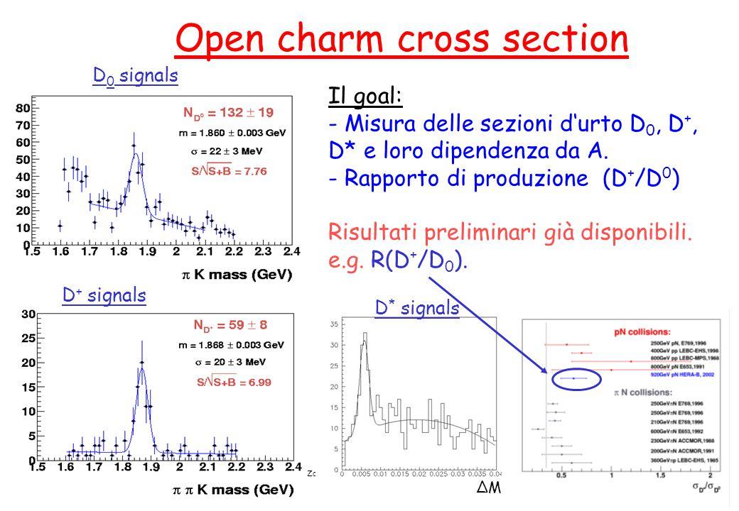 A. Zoccoli - CSN1, 23 Settembre 2003 Open charm cross section D 0 signals 85 % of statistics D + signals D * signals ΔMΔM Il goal: - Misura delle sezi
