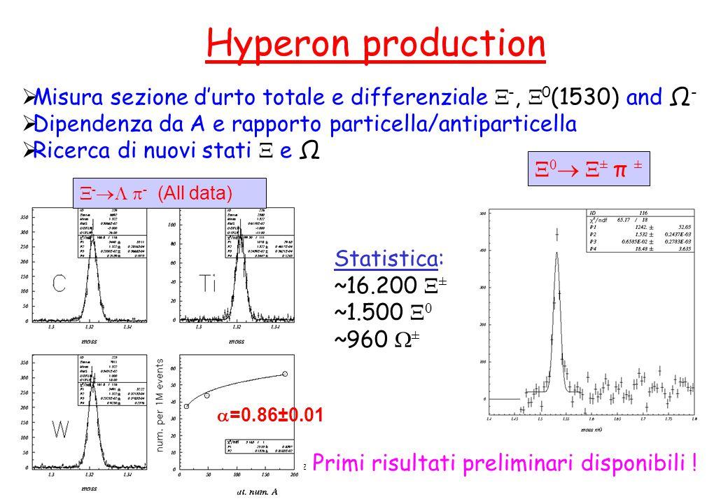 A. Zoccoli - CSN1, 23 Settembre 2003 Hyperon production  Misura sezione d'urto totale e differenziale  -,  0 (1530) and Ω -  Dipendenza da A e rap