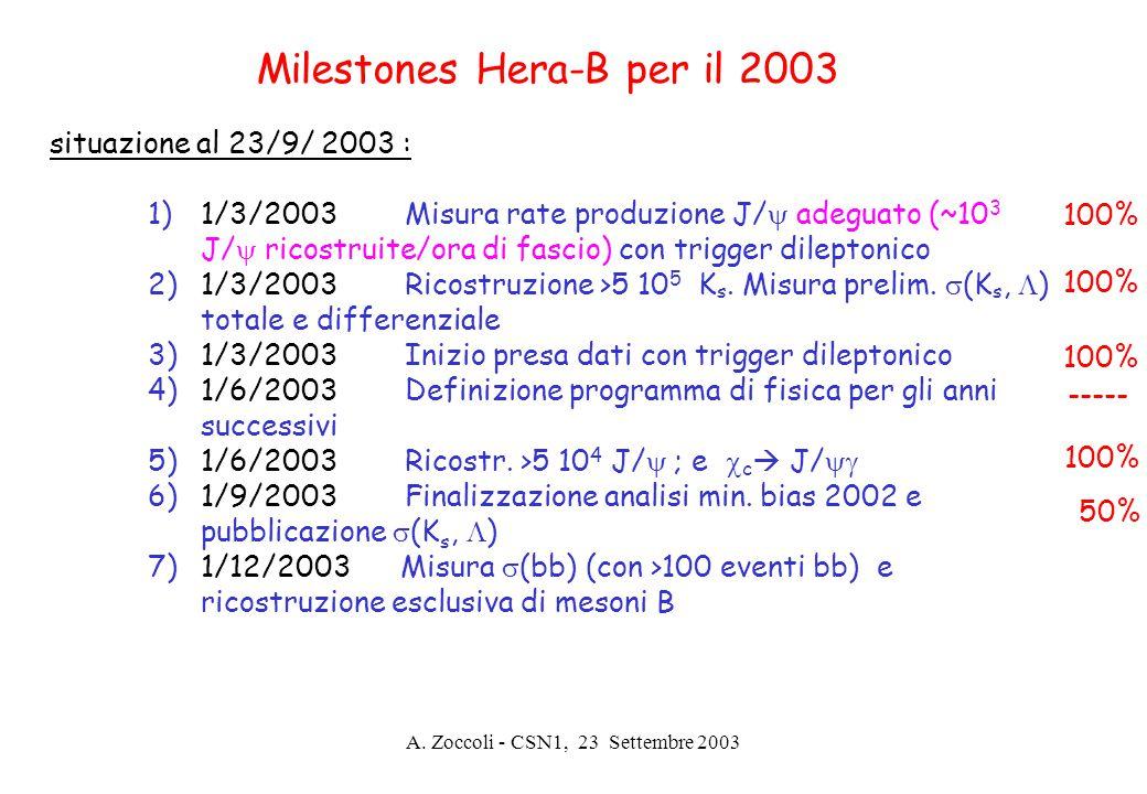 A. Zoccoli - CSN1, 23 Settembre 2003 Milestones Hera-B per il 2003 situazione al 23/9/ 2003 : 1)1/3/2003 Misura rate produzione J/  adeguato (~10 3 J