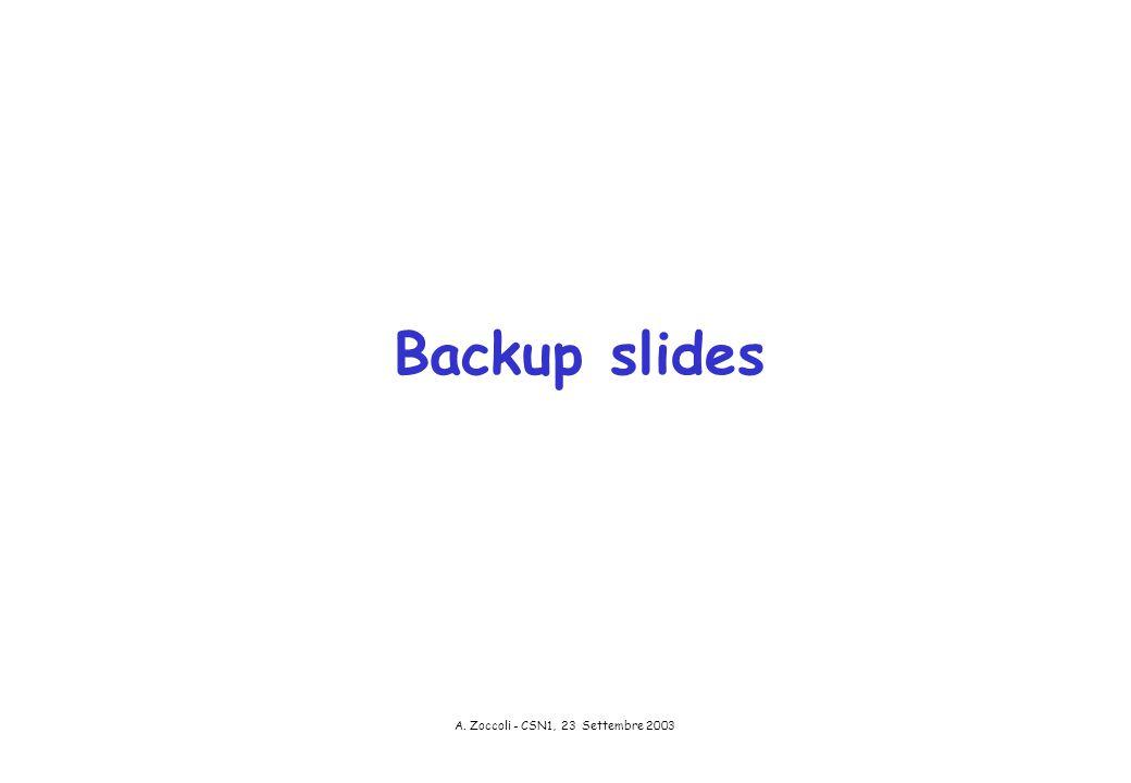 A. Zoccoli - CSN1, 23 Settembre 2003 Backup slides