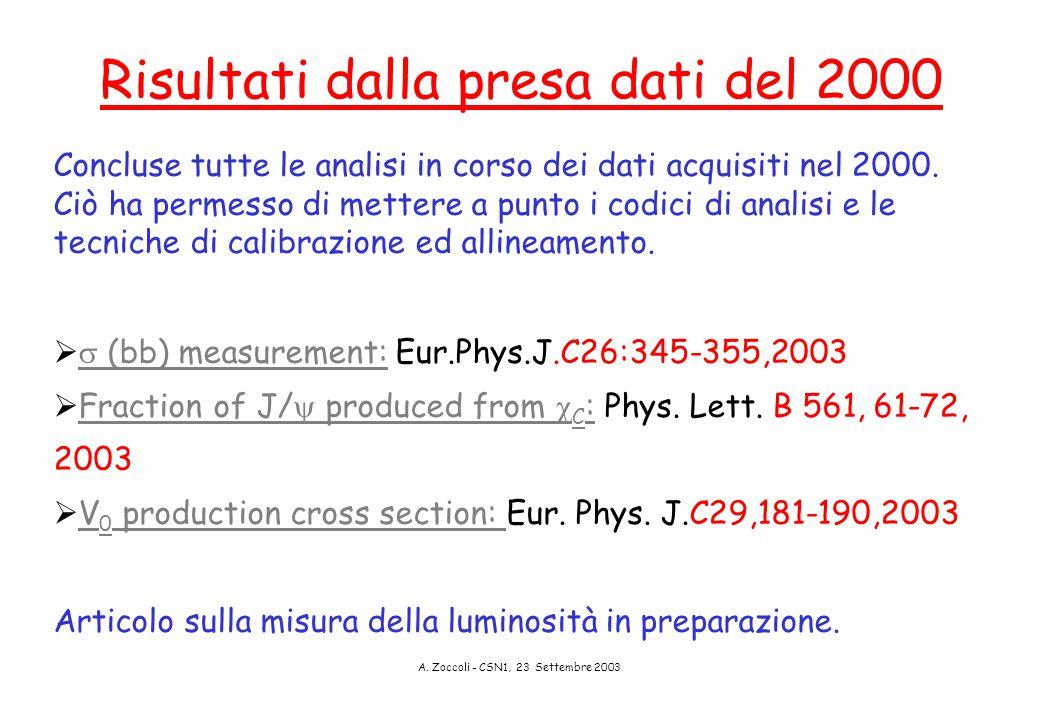 A. Zoccoli - CSN1, 23 Settembre 2003 Concluse tutte le analisi in corso dei dati acquisiti nel 2000. Ciò ha permesso di mettere a punto i codici di an