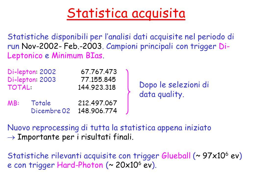 A. Zoccoli - CSN1, 23 Settembre 2003 Statistica acquisita Statistiche disponibili per l'analisi dati acquisite nel periodo di run Nov-2002- Feb.-2003.