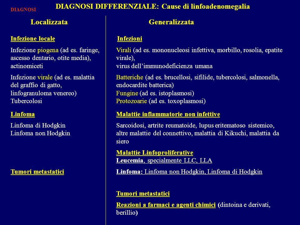 Localizzata Infezione locale Generalizzata Infezioni Infezione piogena (ad es.