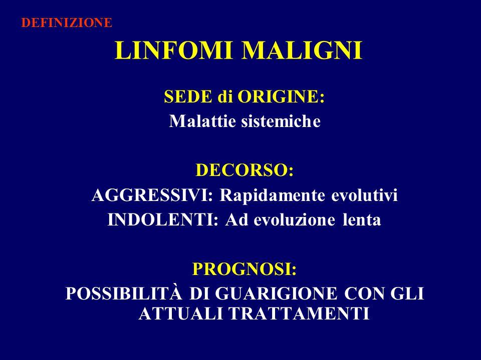 Agoaspirato linfonodale in linfoma non Hodgkin: a: l.