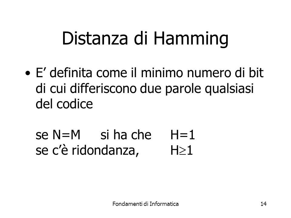Fondamenti di Informatica14 Distanza di Hamming E' definita come il minimo numero di bit di cui differiscono due parole qualsiasi del codice se N=M si ha che H=1 se c'è ridondanza, H  1