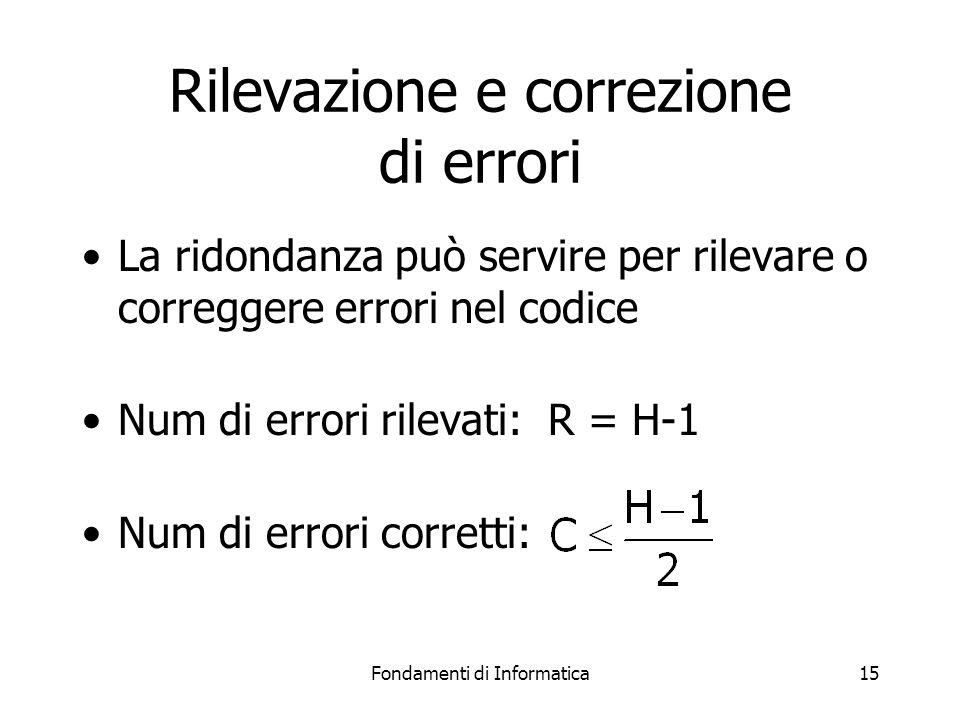 Fondamenti di Informatica15 Rilevazione e correzione di errori La ridondanza può servire per rilevare o correggere errori nel codice Num di errori rilevati: R = H-1 Num di errori corretti:
