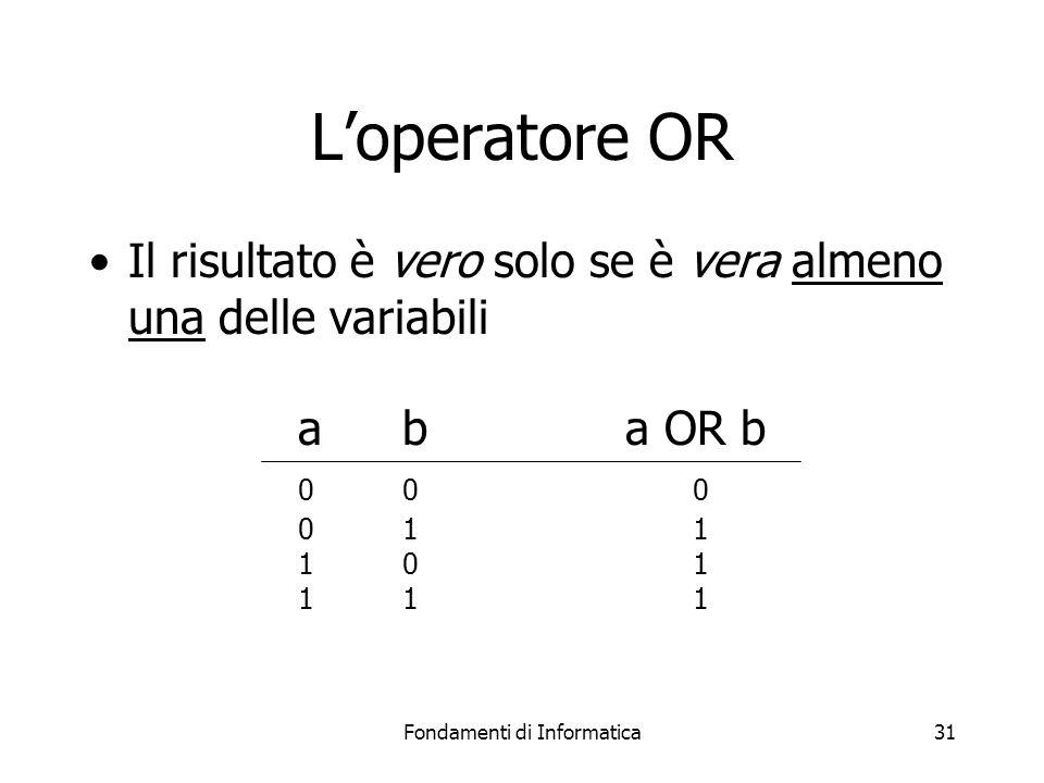 Fondamenti di Informatica31 L'operatore OR Il risultato è vero solo se è vera almeno una delle variabili ab a OR b 00 0 01 1 10 1 11 1