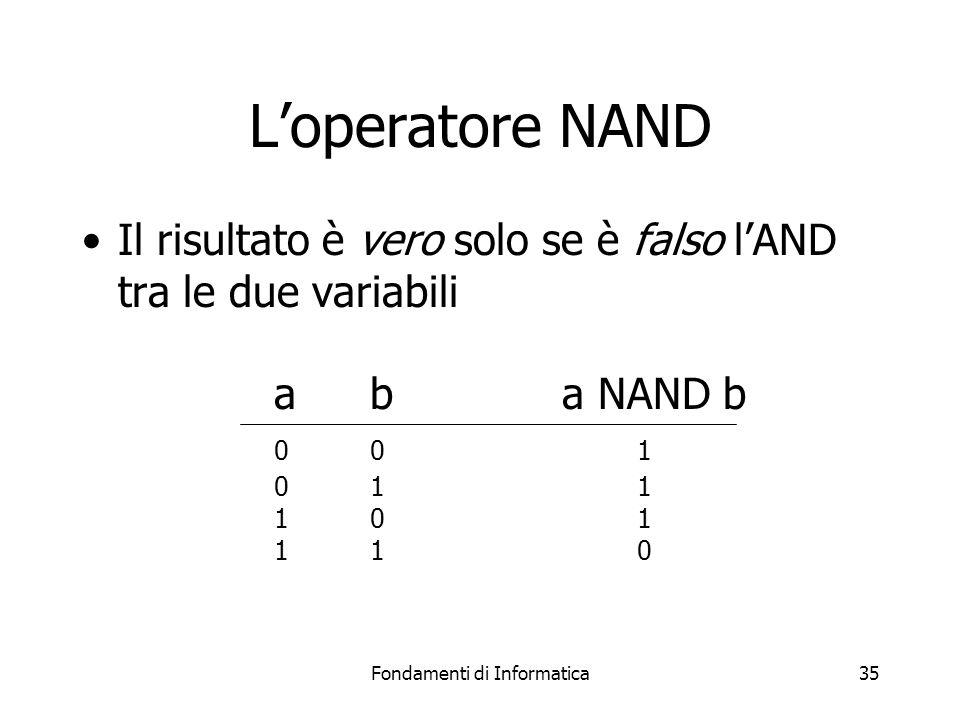 Fondamenti di Informatica35 L'operatore NAND Il risultato è vero solo se è falso l'AND tra le due variabili aba NAND b 00 1 01 1 10 1 11 0