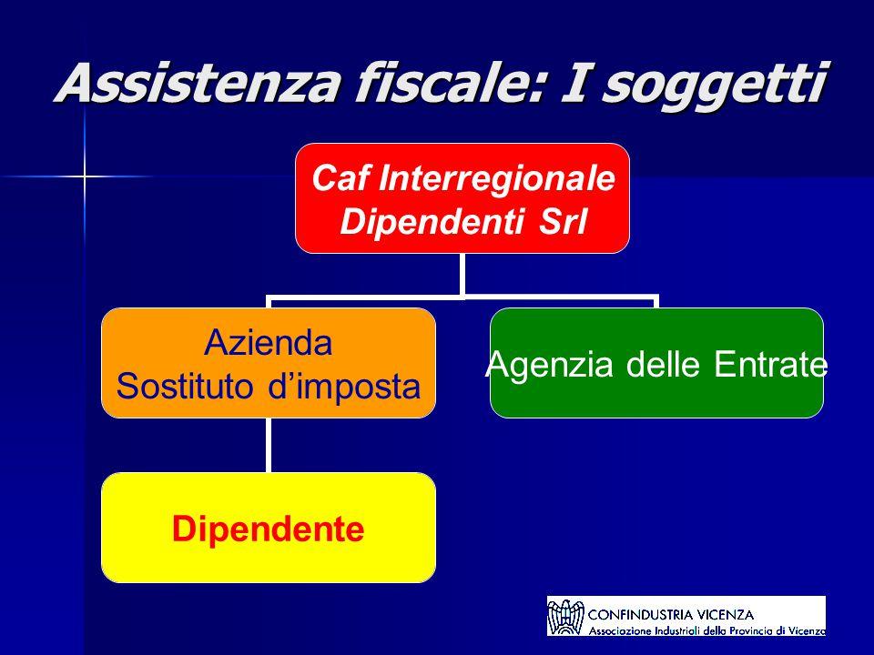 Caf Interregionale Dipendenti Srl Azienda Sostituto d'imposta Dipendente Agenzia delle Entrate Assistenza fiscale: I soggetti