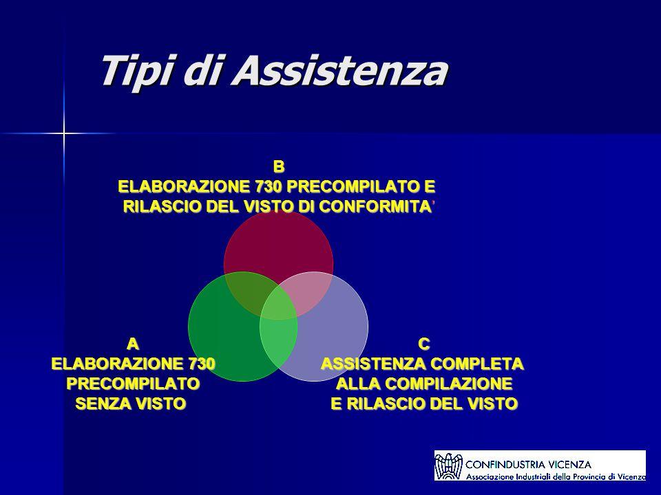 Tipi di Assistenza