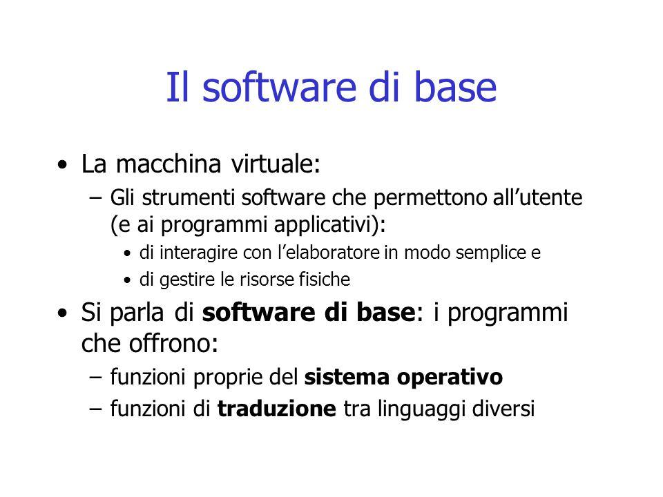 Il software di base La macchina virtuale: –Gli strumenti software che permettono all'utente (e ai programmi applicativi): di interagire con l'elaboratore in modo semplice e di gestire le risorse fisiche Si parla di software di base: i programmi che offrono: –funzioni proprie del sistema operativo –funzioni di traduzione tra linguaggi diversi