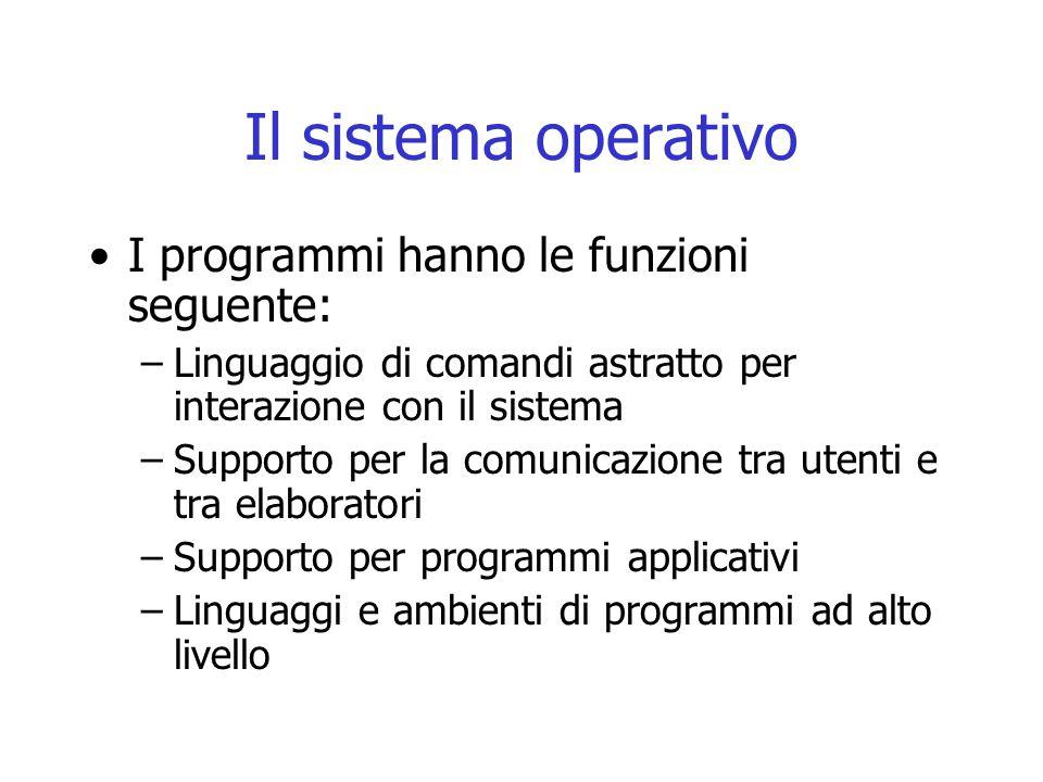 Il sistema operativo I programmi hanno le funzioni seguente: –Linguaggio di comandi astratto per interazione con il sistema –Supporto per la comunicazione tra utenti e tra elaboratori –Supporto per programmi applicativi –Linguaggi e ambienti di programmi ad alto livello